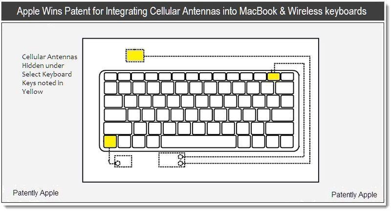tastiera 3g macbook ed imac