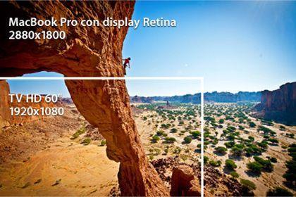 schermo retina MacBook Pro