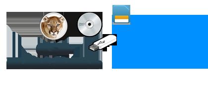 Scopriamo come installare OS X Mountain Lion sul proprio Mac da Pen Drive o DVD