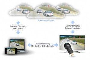 chromecast-features-1