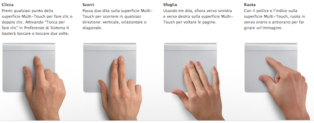 Magic-Trackpad-funzioni