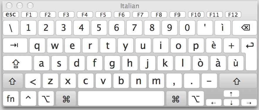 tastiera italiana virtuale