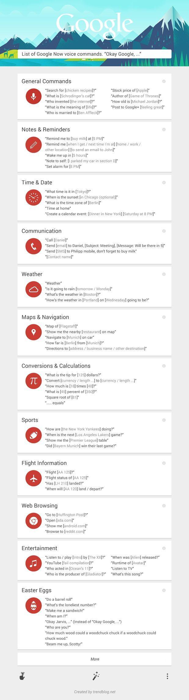 comandi di google now infografica