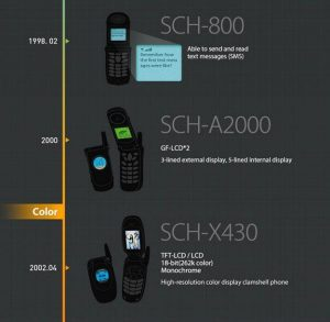 Samsung Infografica Display 2