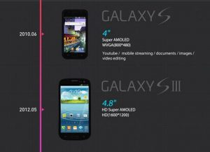 Samsung Infografica Display 4