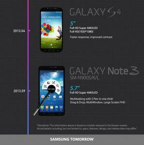 Samsung Infografica Display 5