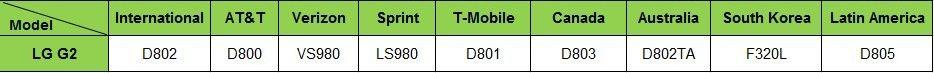 LG-G2-model-numbers 2