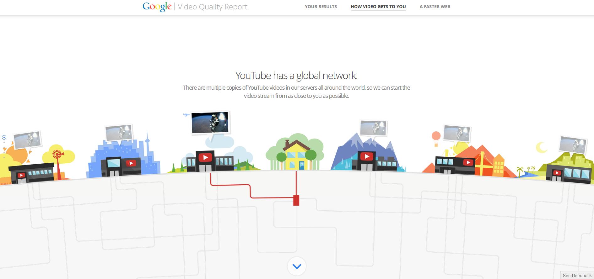 google video quality ci dirà se possiamo vedere un video su youtube senza interruzioni