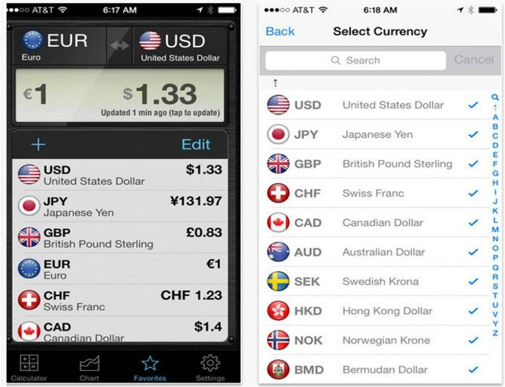 Convertitori di valuta iPhone