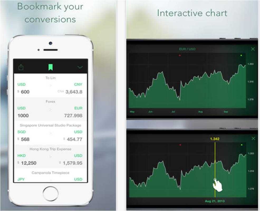 Convertitori di valuta iPhone Stacks