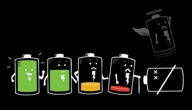 risparmiare batteria su windows phone