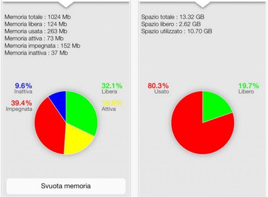 utility iPhone iPad AlSystem
