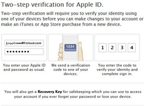 verifica in due passaggi ID Apple su iPhone