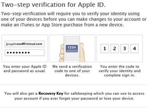 verifica in due passaggi ID Apple su iPhone