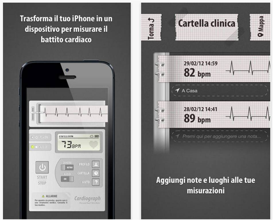 Come trasformare iPhone in un rilevatore del battito cardiaco Cardiografo