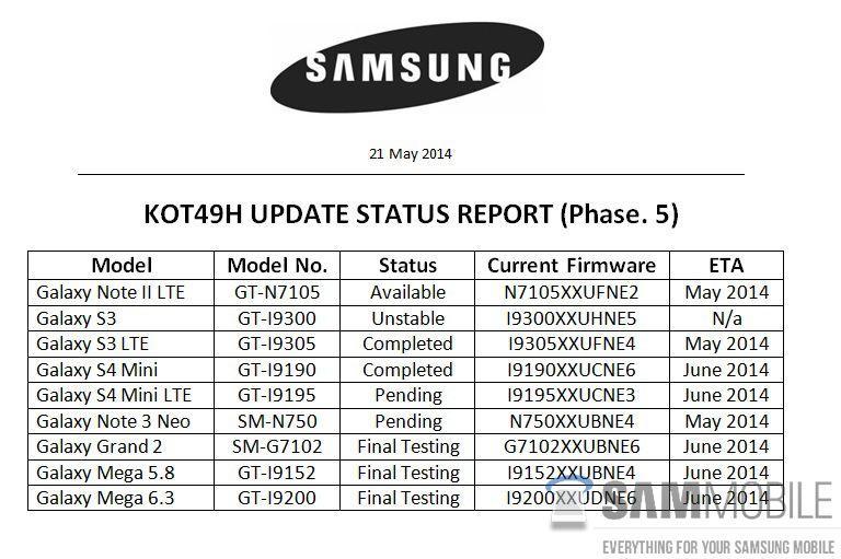 Android-4.4.3-KitKat-(2)