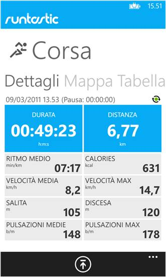 Runtastic Windows Phone - sport e salute su Windows Phone