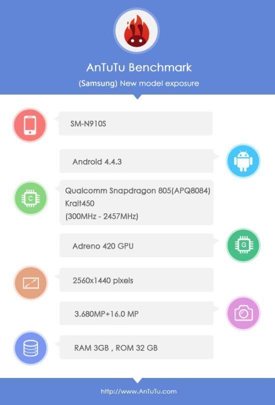 Samsung-Galaxy-Note-4-(1)