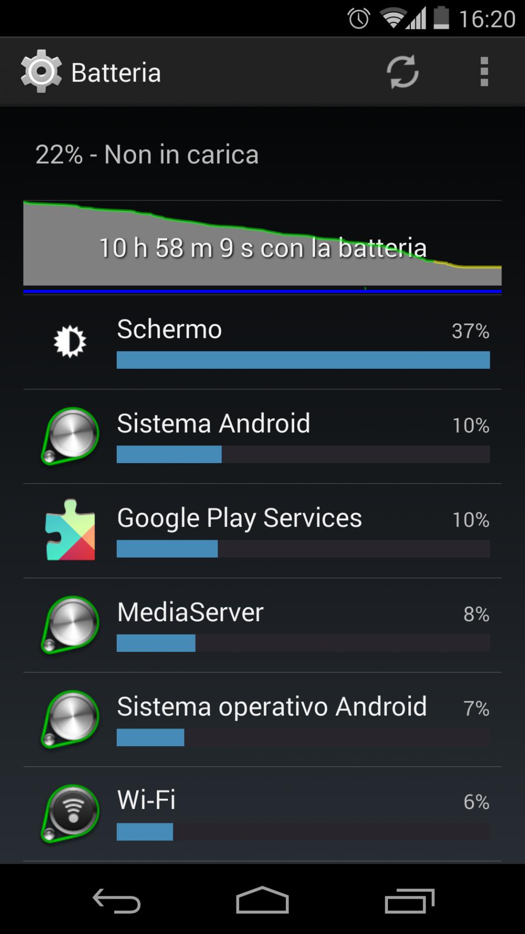 Motorola moto x 2014 batteria