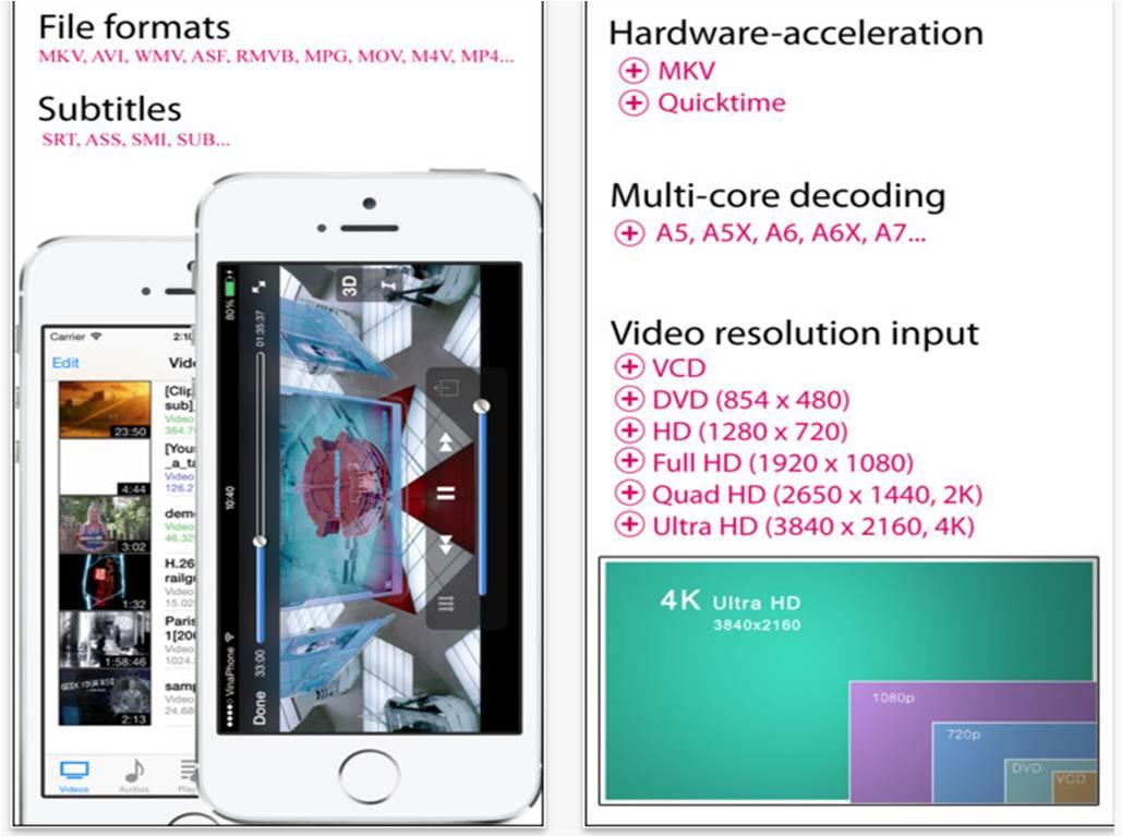 HD Player come vedere DivX su iPad