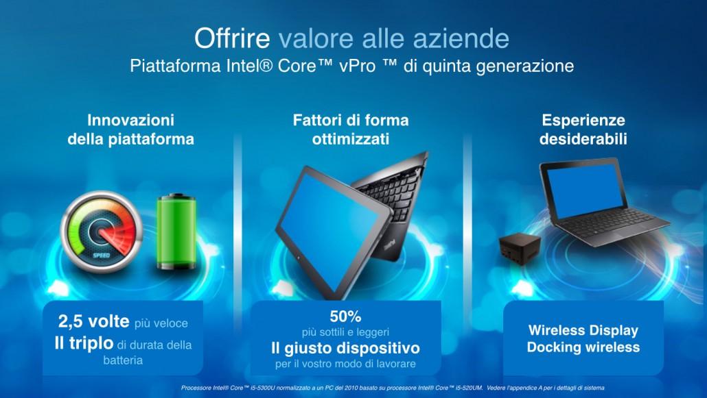 miglioramenti-processori-intel-vpro