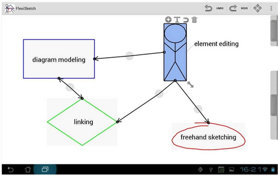 FlexiSketch creare diagrammi  Android