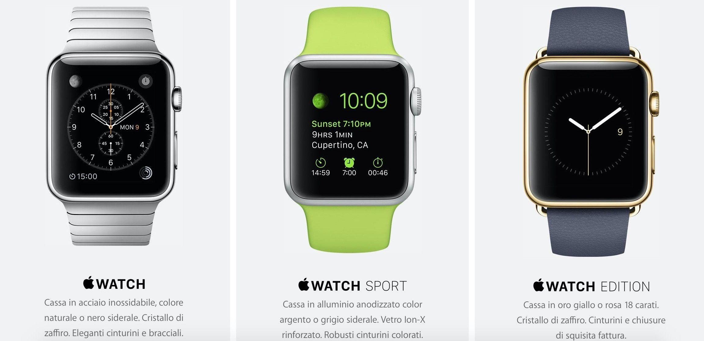 Versioni di Apple Watch disponibili