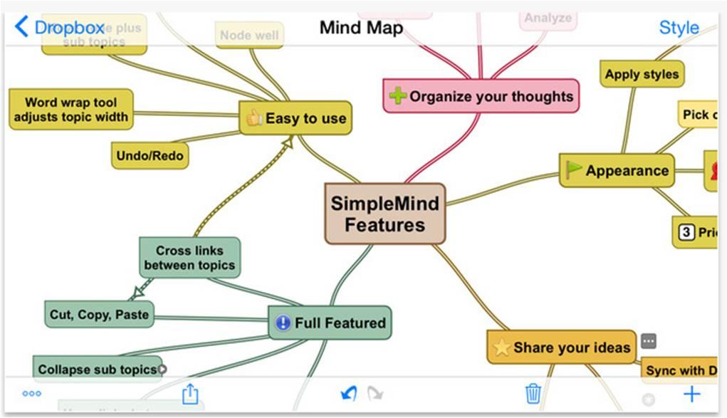 SimpleMind mappe mentali
