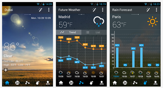 GO Weather Forecast & Widgets_2