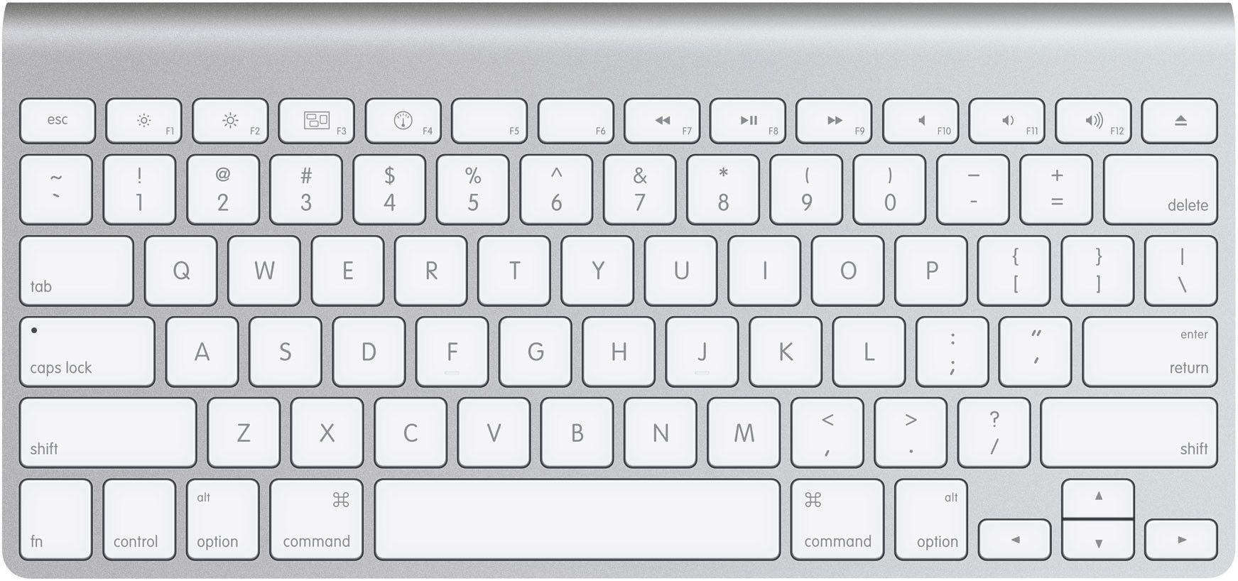 Guida Alle Scorciatoie Da Tastiera Per Mac OS