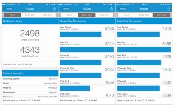 Risparmio Energetico iPhone vantaggi e controindicazioni di questa funzione di iOS 9