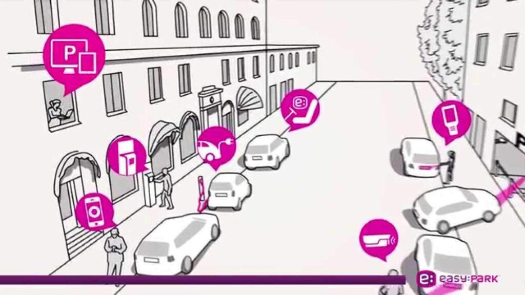 migliori app per automobilisti - easypark
