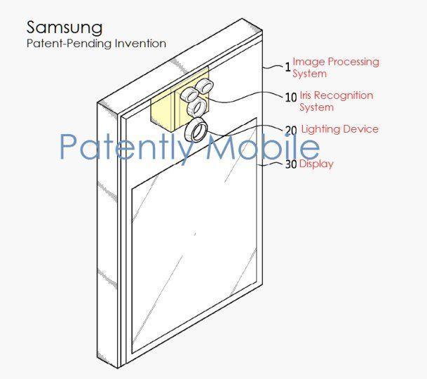 Samsung brevetto iride