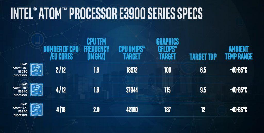 specifiche-processori-intel-atom-e3900