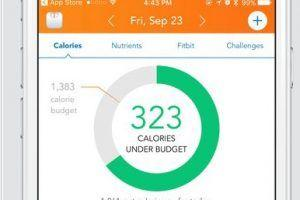 Lose It! migliori app per dieta iPhone e Android