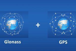 glonass+gps