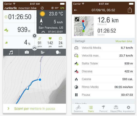 Runtastic Mountan Bike GPS migliori app per ciclisti iPhone e Android
