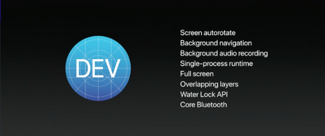WatchOS 4 beta per sviluppatori