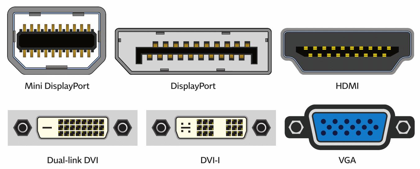 HDMI, DisplayPort o DVI: quale porta vuoi sul tuo nuovo computer?