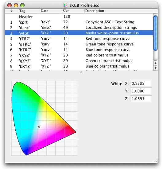 Utility ColorSync come comprimere PDF su Mac gratis