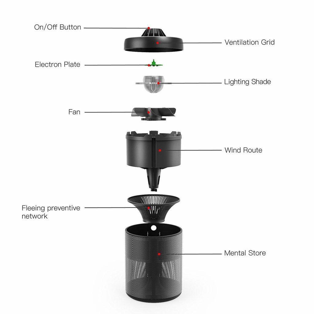 oittm lampada anti zanzare_componenti
