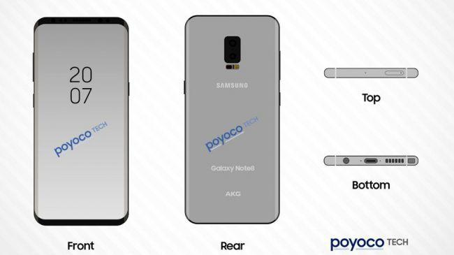 samsung galaxy note 8 shape