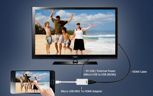 Come collegare Samsung Galaxy S7 alla TV