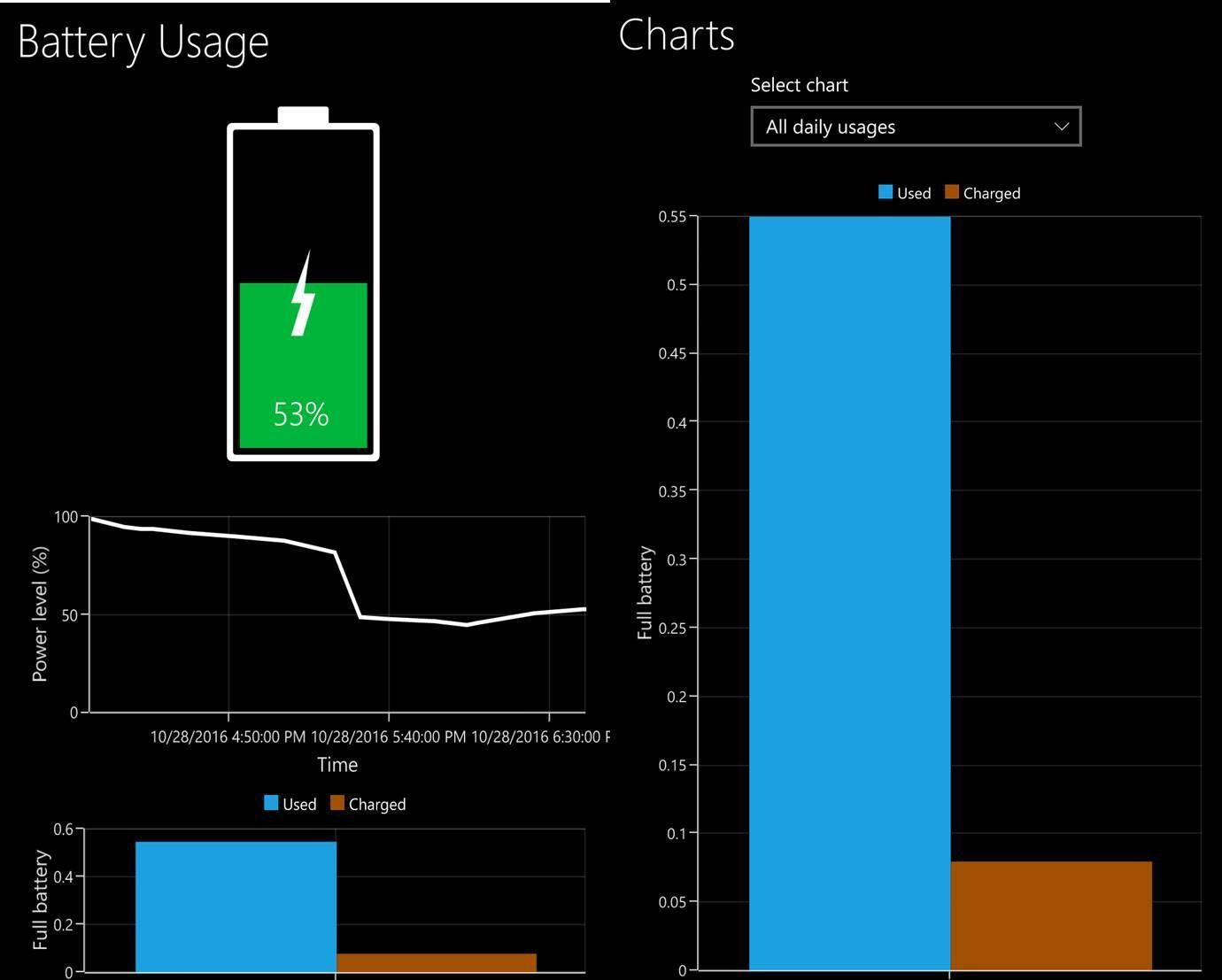 batteria Windows 10 Mobile