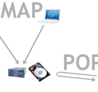 IMAP e POP3