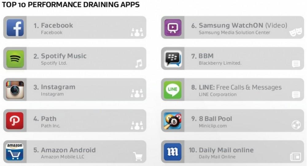 app pesanti Android scheda microSD