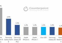 iphone 8 ottobre vendite