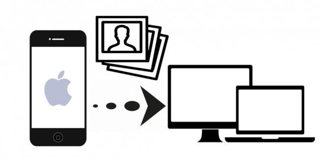 Come trasferire foto da iPhone X a PC
