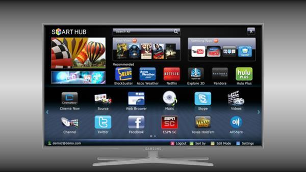 Come avere una smart TV con i migliori TV box