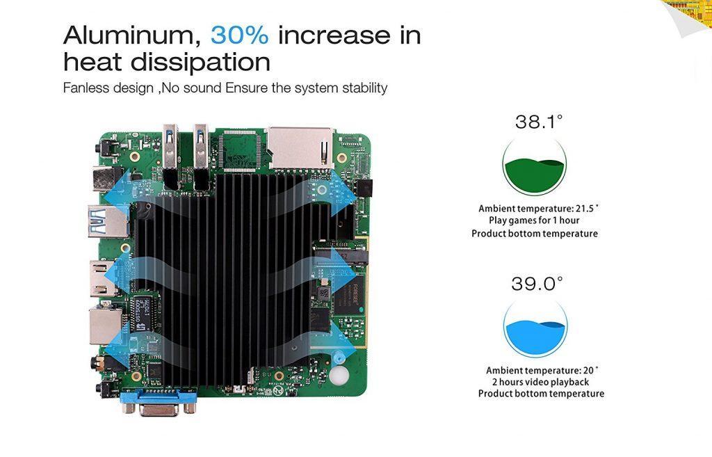 Beelink BT3 Pro - sistema di raffreddamento